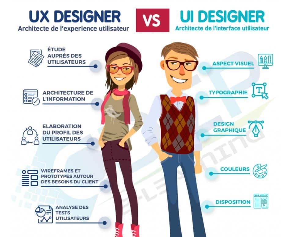 UX DESIGNER VS UI DESIGNER QUELLE EST LA DIFFÉRENCE ENTRE L'INTERFACE UTILISATEUR ET L'EXPÉRIENCE UTILISATEUR?